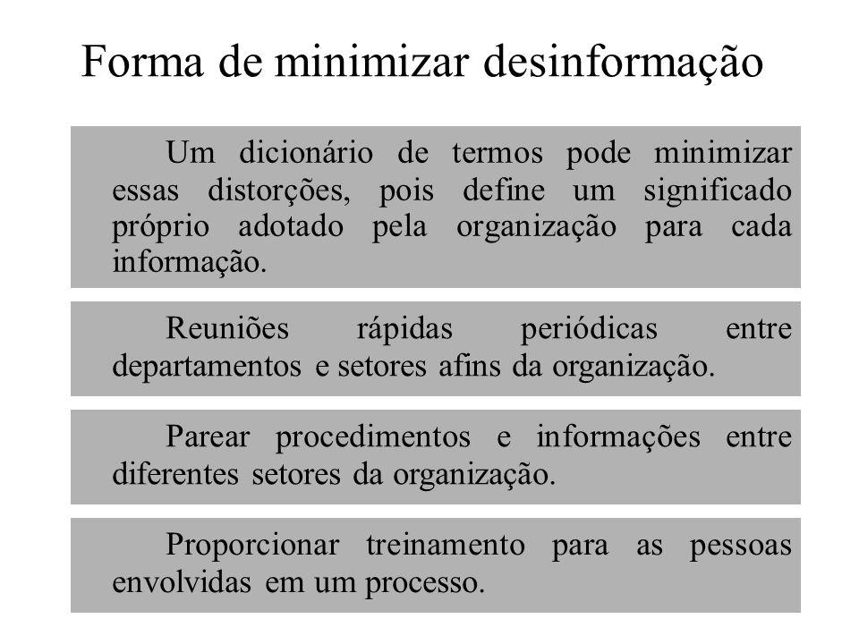 Forma de minimizar desinformação