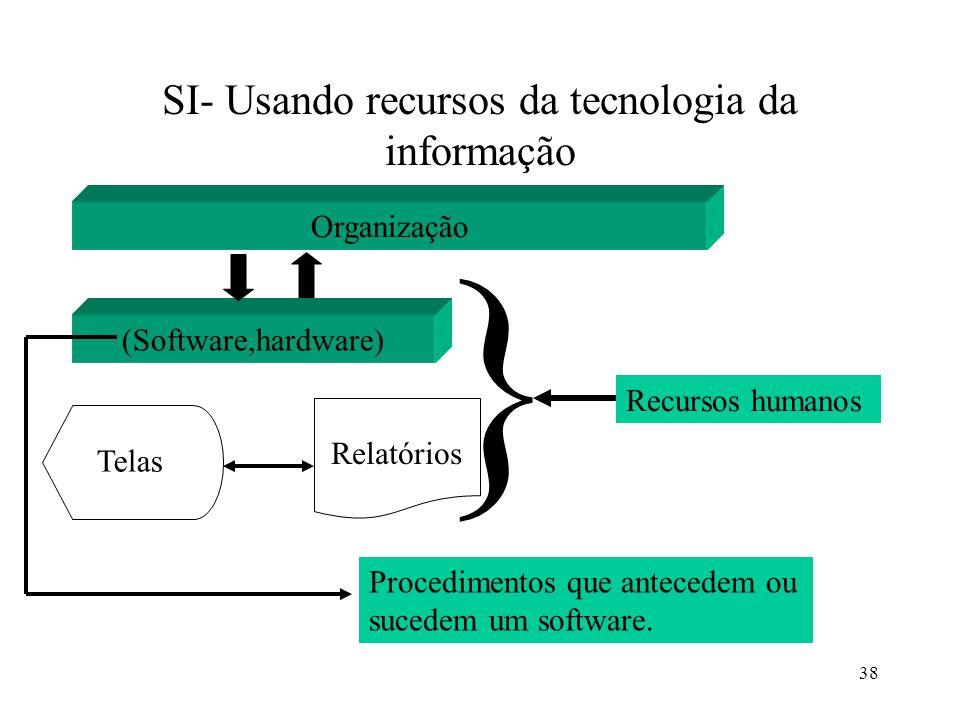 SI- Usando recursos da tecnologia da informação