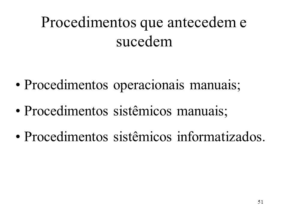 Procedimentos que antecedem e sucedem
