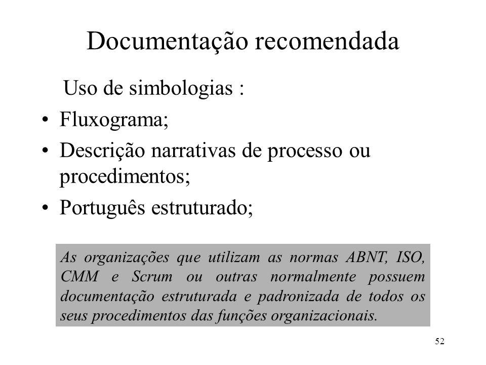 Documentação recomendada