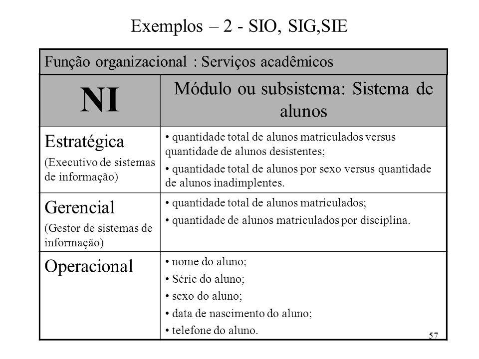Módulo ou subsistema: Sistema de alunos