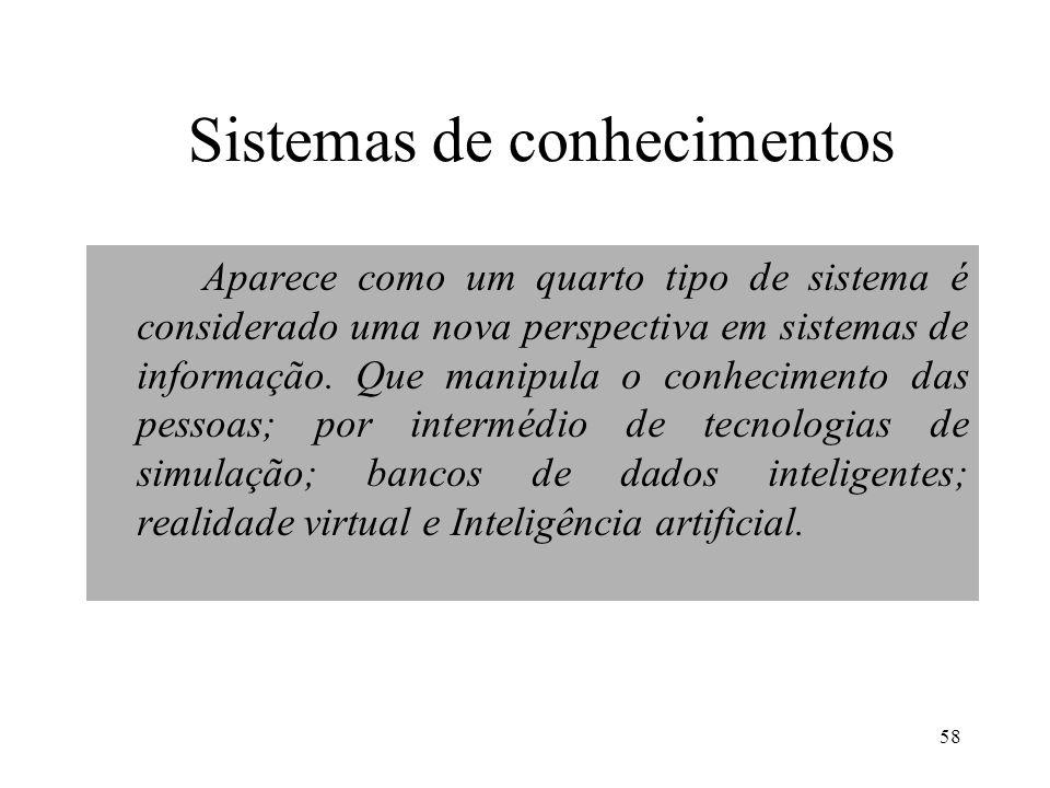 Sistemas de conhecimentos
