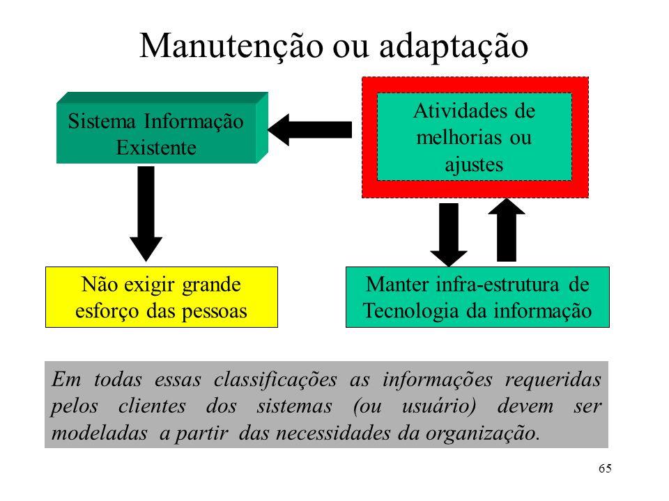 Manutenção ou adaptação
