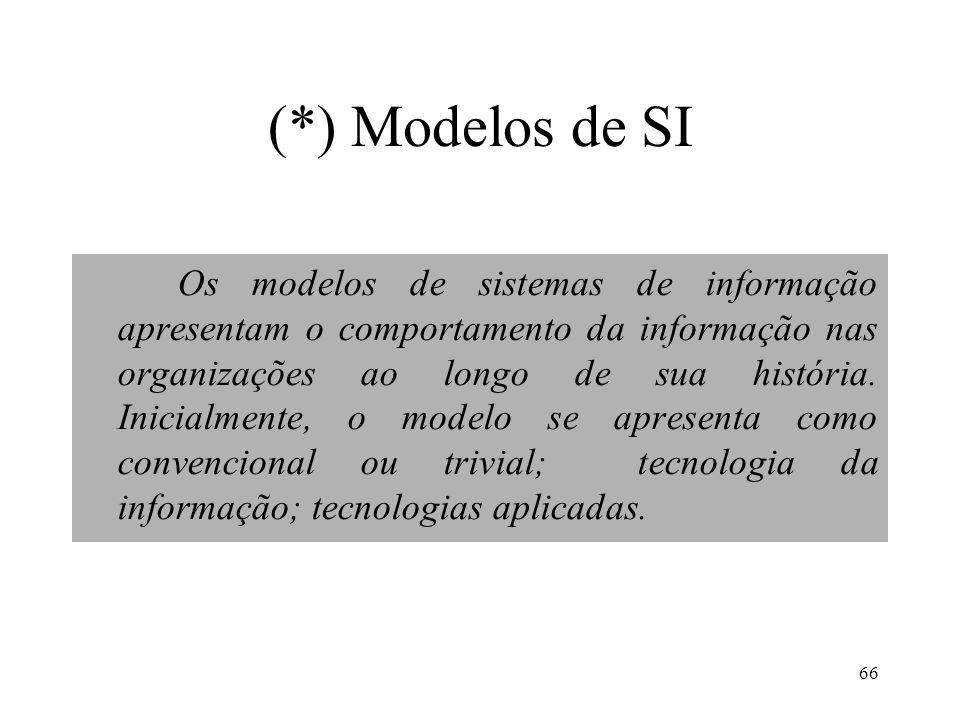 (*) Modelos de SI