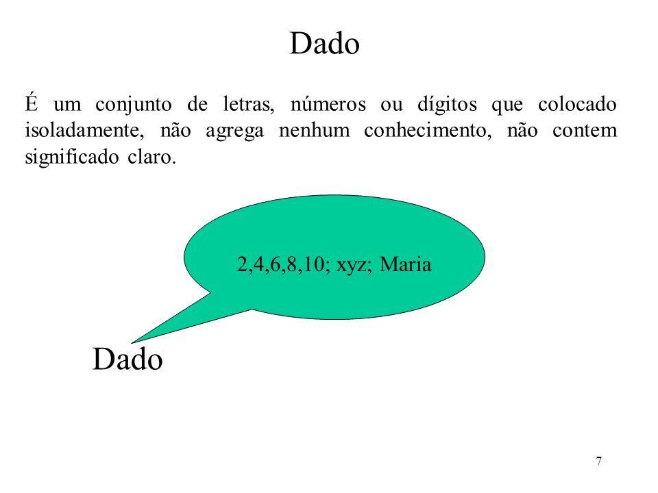 Dado É um conjunto de letras, números ou dígitos que colocado isoladamente, não agrega nenhum conhecimento, não contem significado claro.