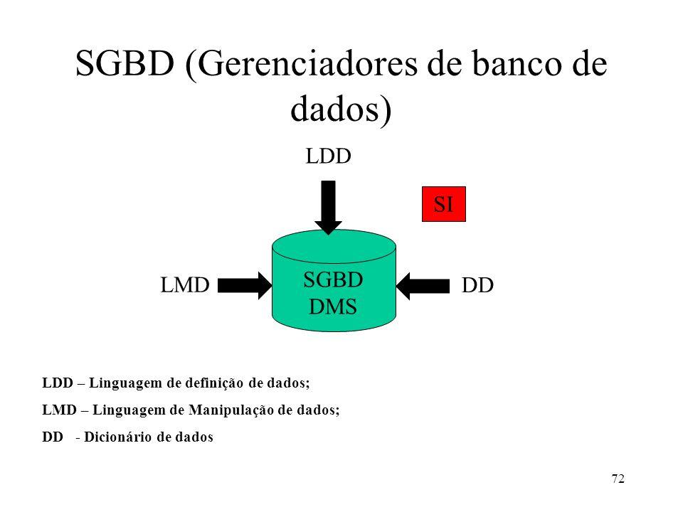 SGBD (Gerenciadores de banco de dados)