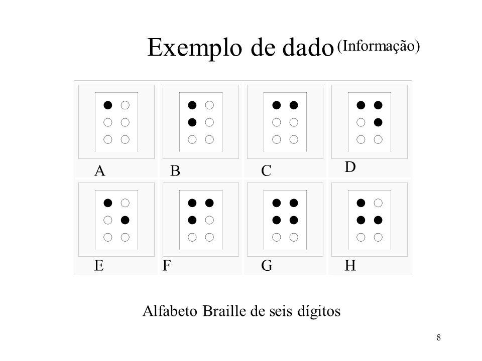 Alfabeto Braille de seis dígitos