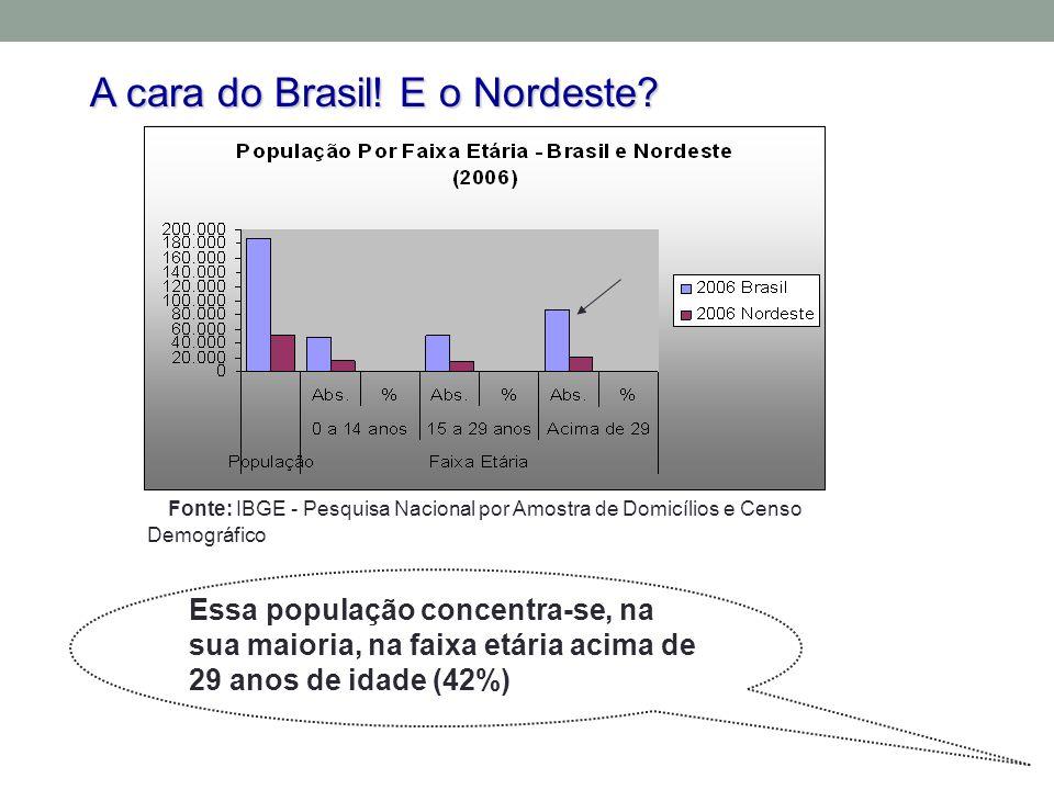 A cara do Brasil! E o Nordeste