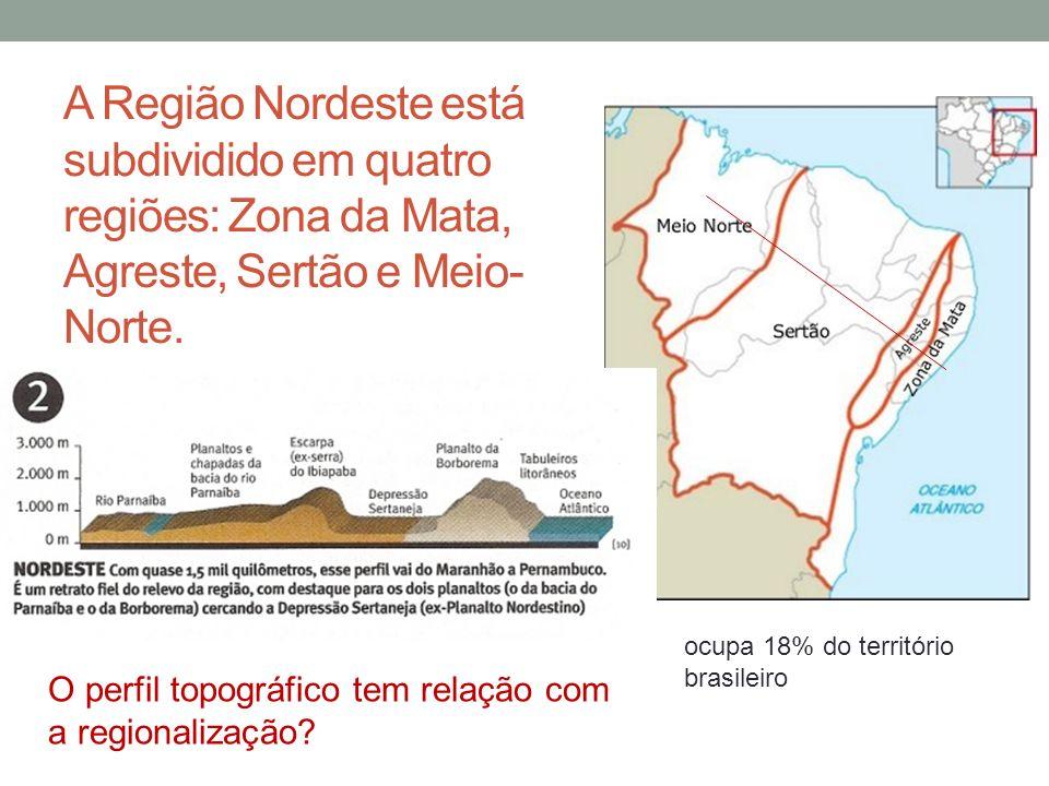 A Região Nordeste está subdividido em quatro regiões: Zona da Mata, Agreste, Sertão e Meio-Norte.
