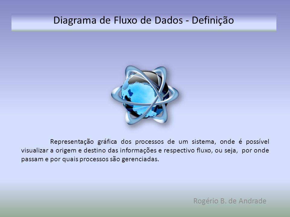 Diagrama de Fluxo de Dados - Definição