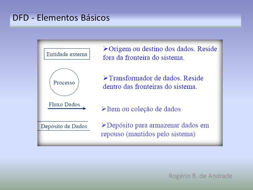 DFD - Elementos Básicos