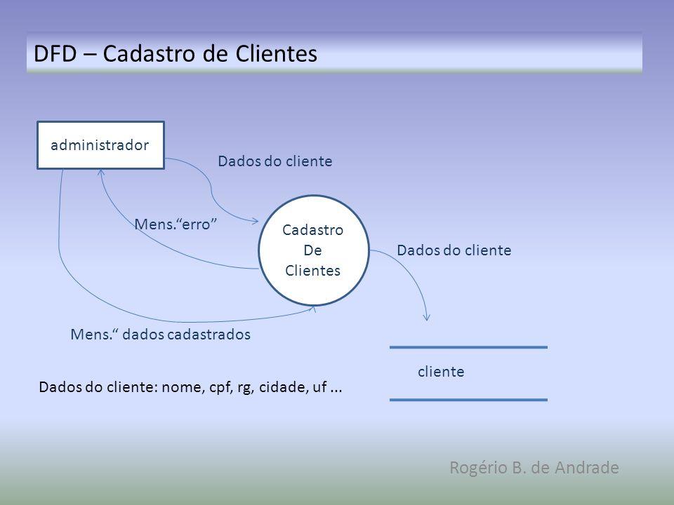 DFD – Cadastro de Clientes