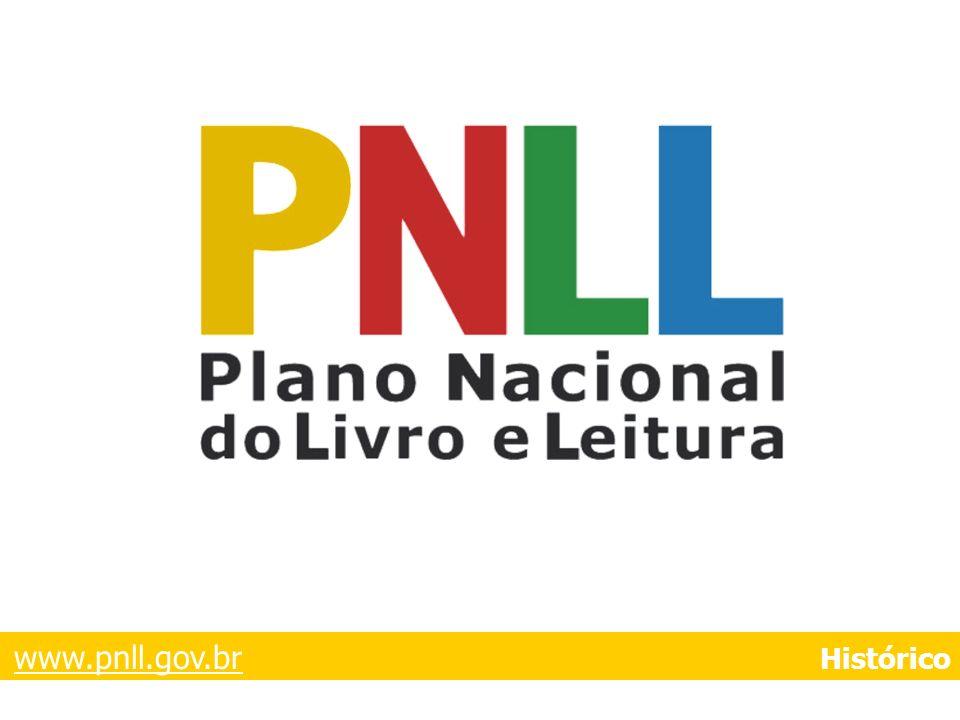 www.pnll.gov.br Histórico