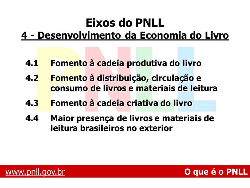 4 - Desenvolvimento da Economia do Livro