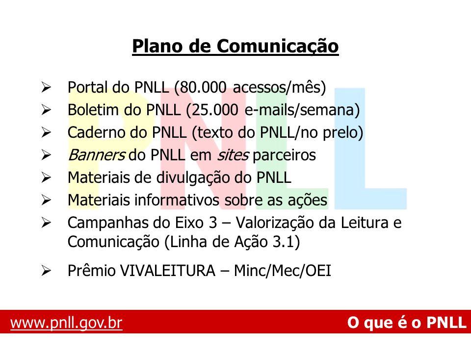 Plano de Comunicação Portal do PNLL (80.000 acessos/mês)