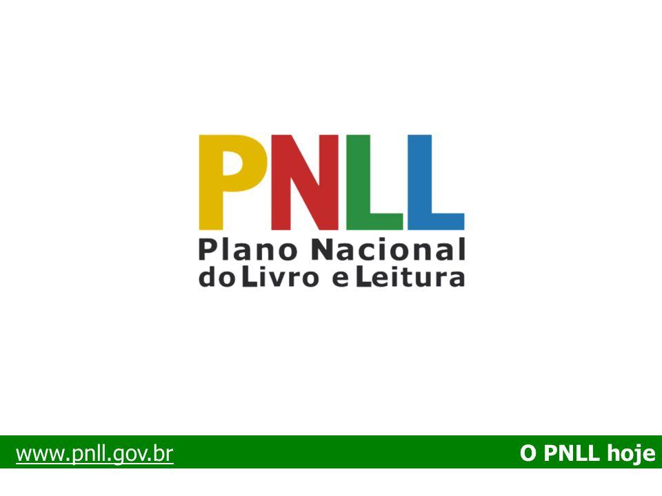 www.pnll.gov.br O PNLL hoje