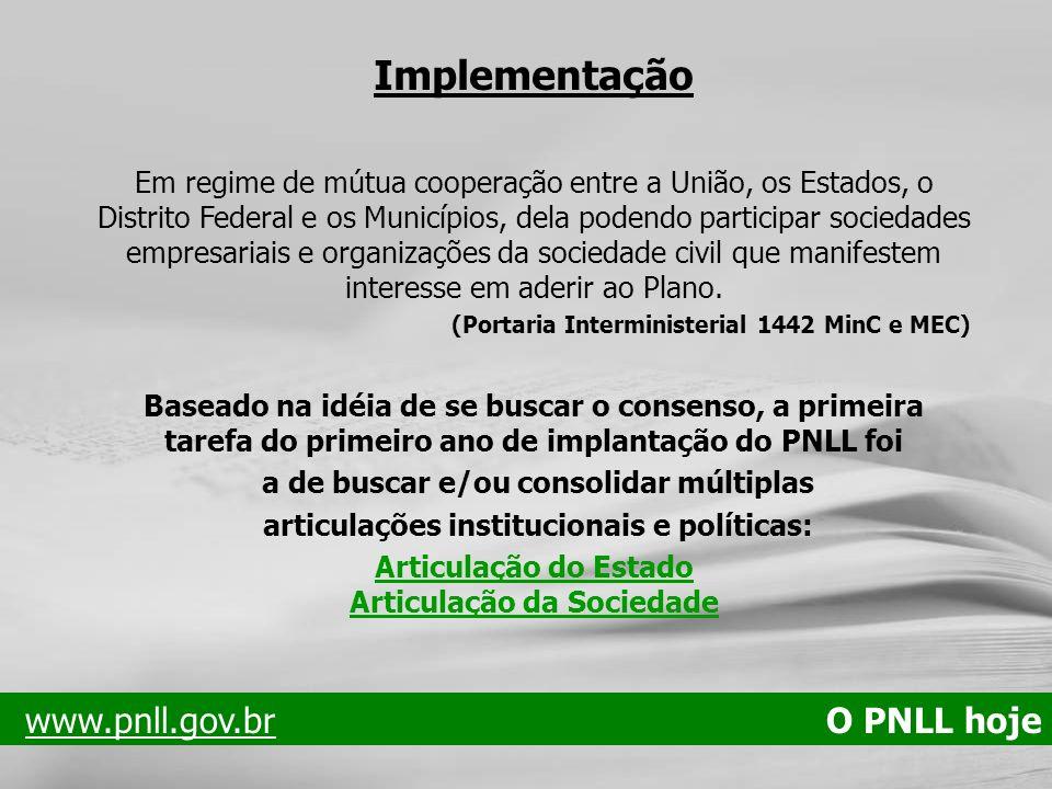 Implementação www.pnll.gov.br O PNLL hoje