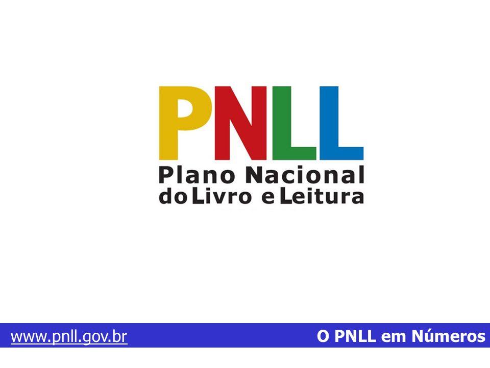 www.pnll.gov.br O PNLL em Números