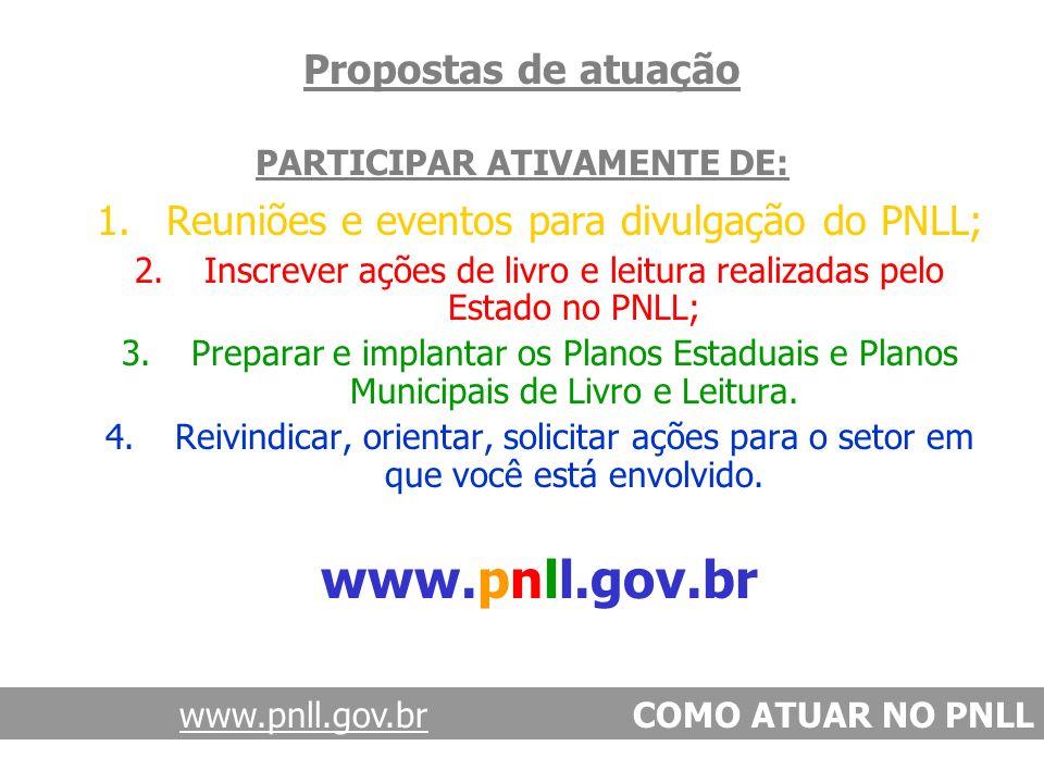 Propostas de atuação PARTICIPAR ATIVAMENTE DE: