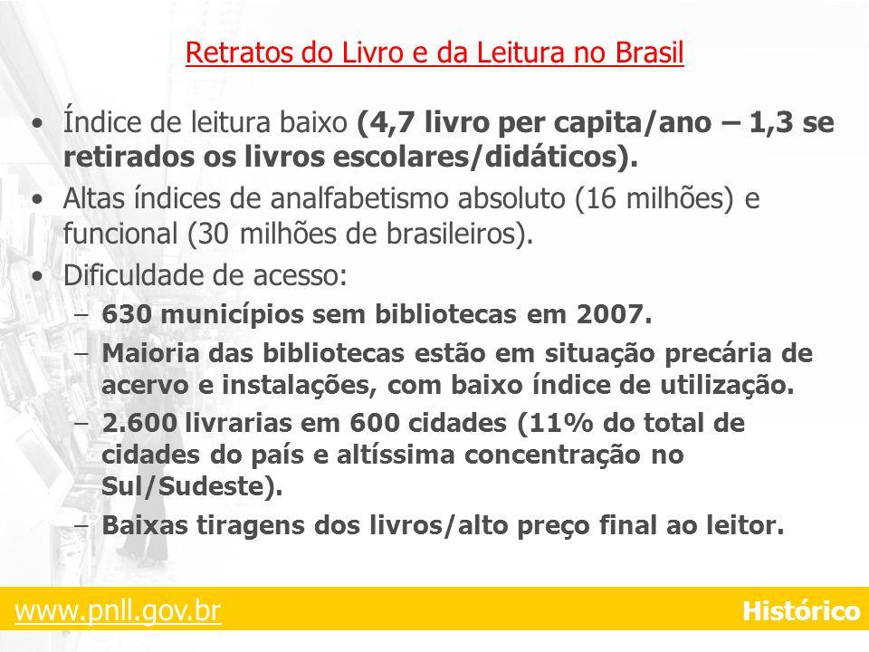 Retratos do Livro e da Leitura no Brasil