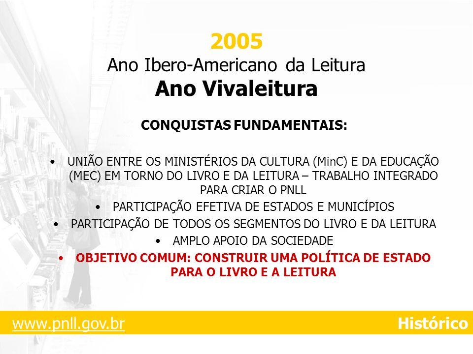 2005 Ano Ibero-Americano da Leitura Ano Vivaleitura