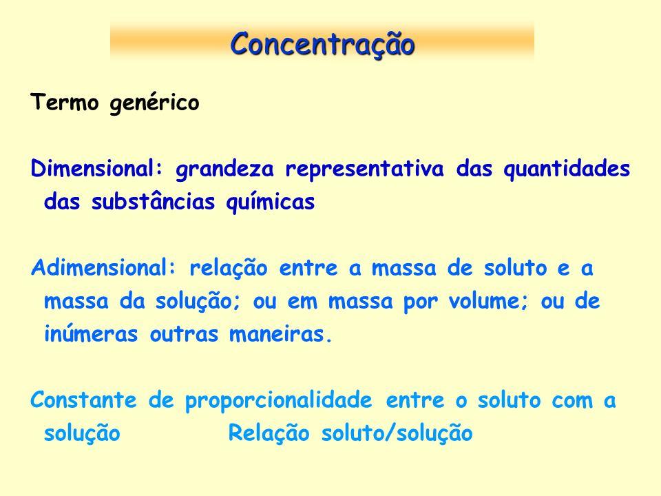 Concentração Termo genérico