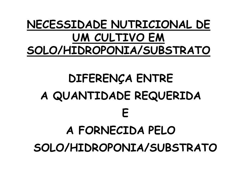 NECESSIDADE NUTRICIONAL DE UM CULTIVO EM SOLO/HIDROPONIA/SUBSTRATO