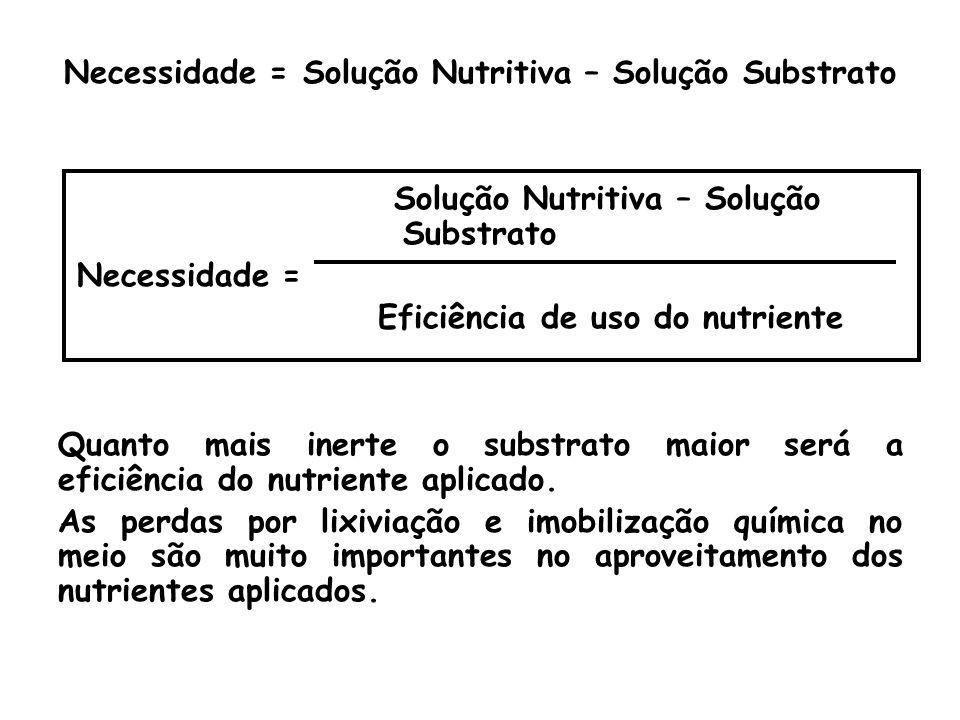 Necessidade = Solução Nutritiva – Solução Substrato
