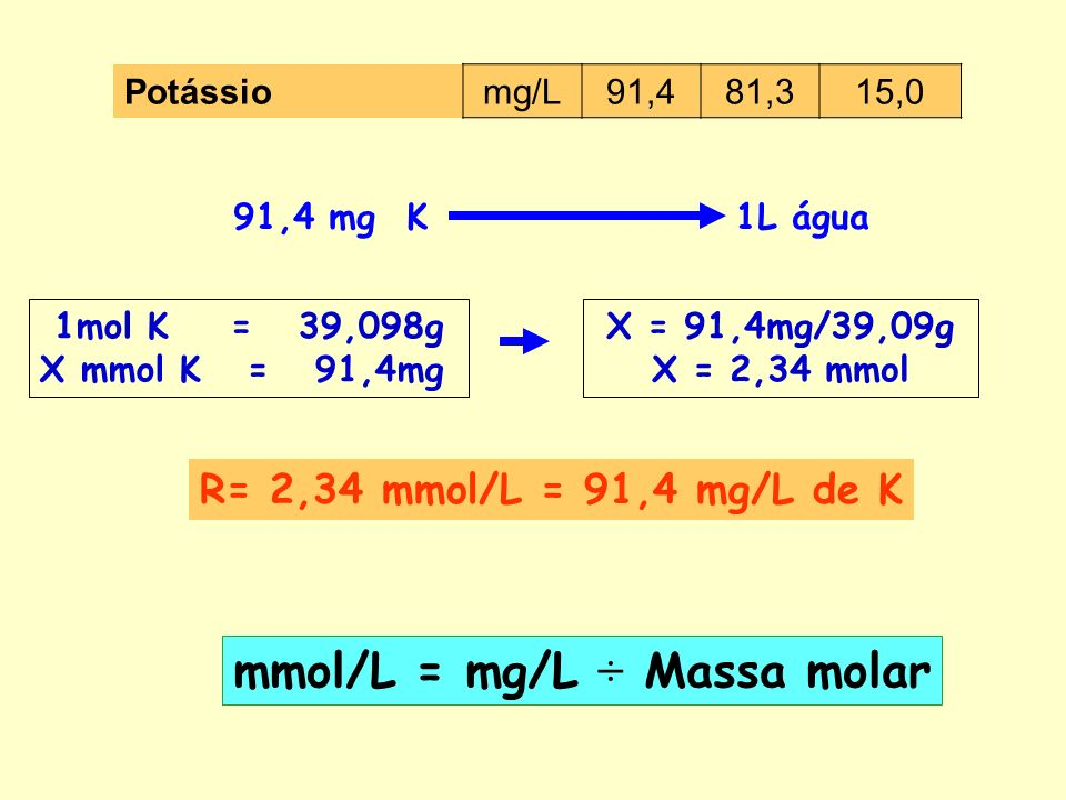 mmol/L = mg/L ÷ Massa molar