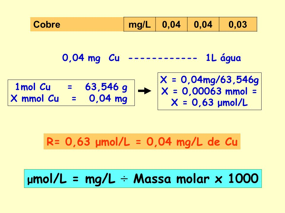 μmol/L = mg/L ÷ Massa molar x 1000