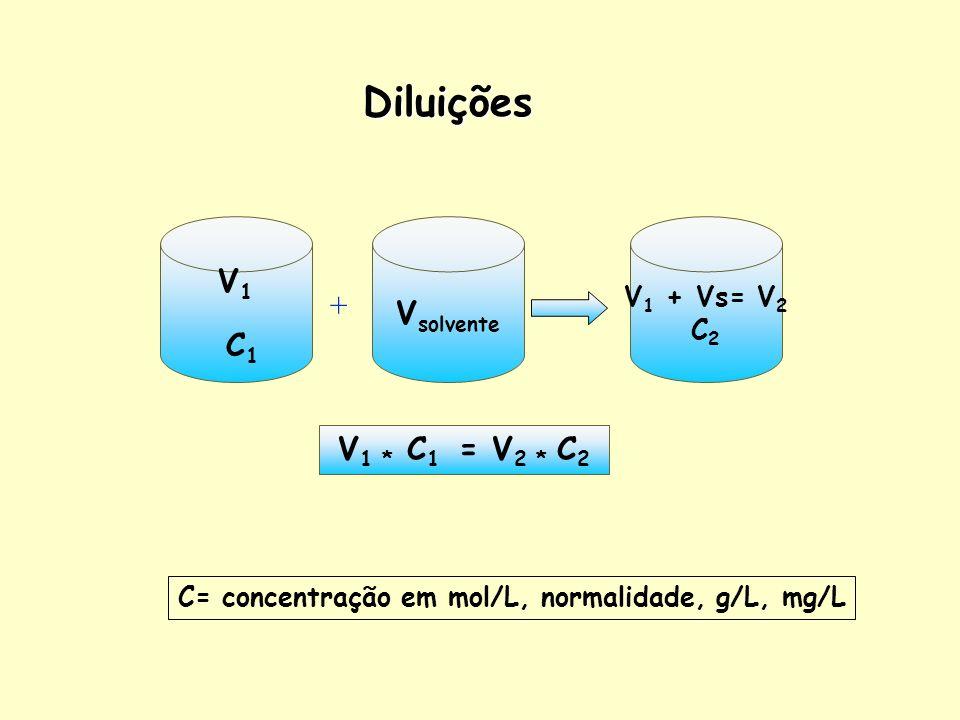 C= concentração em mol/L, normalidade, g/L, mg/L