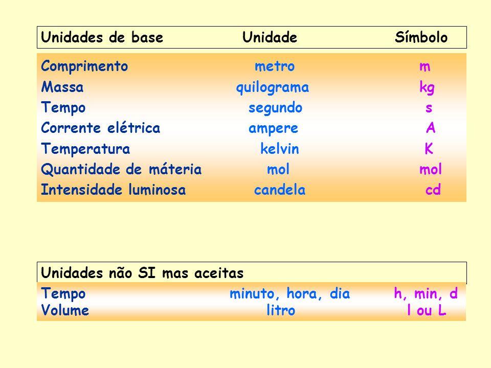 Unidades de base Unidade Símbolo
