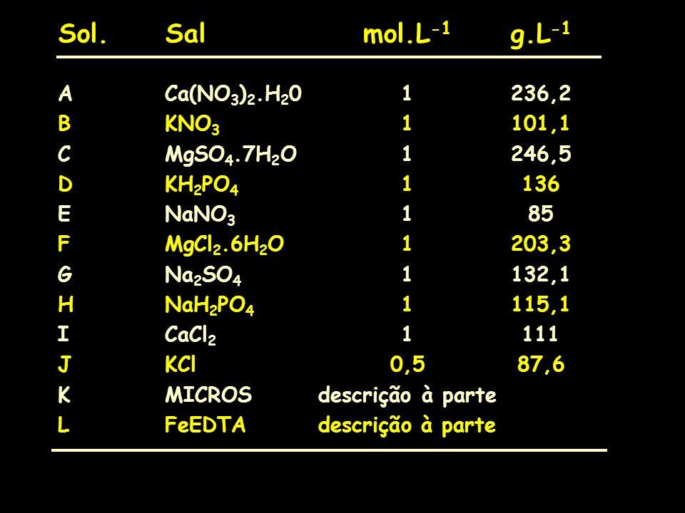 Sol. Sal mol.L-1 g.L-1 A Ca(NO3)2.H20 1 236,2 B KNO3 1 101,1