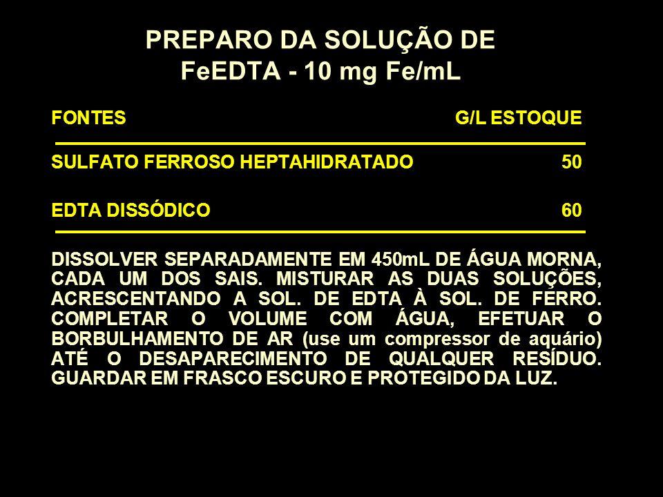 PREPARO DA SOLUÇÃO DE FeEDTA - 10 mg Fe/mL