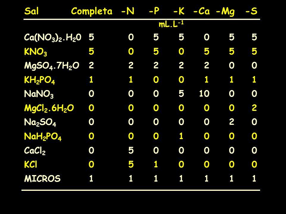 Sal Completa -N -P -K -Ca -Mg -S mL.L-1