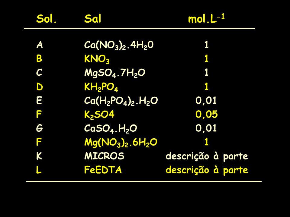 Sol. Sal mol.L-1 A Ca(NO3)2.4H20 1 B KNO3 1 C MgSO4.7H2O 1 D KH2PO4 1
