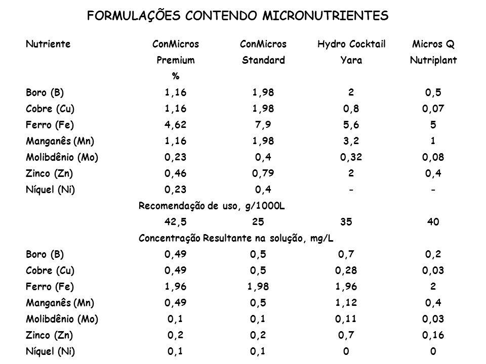 FORMULAÇÕES CONTENDO MICRONUTRIENTES