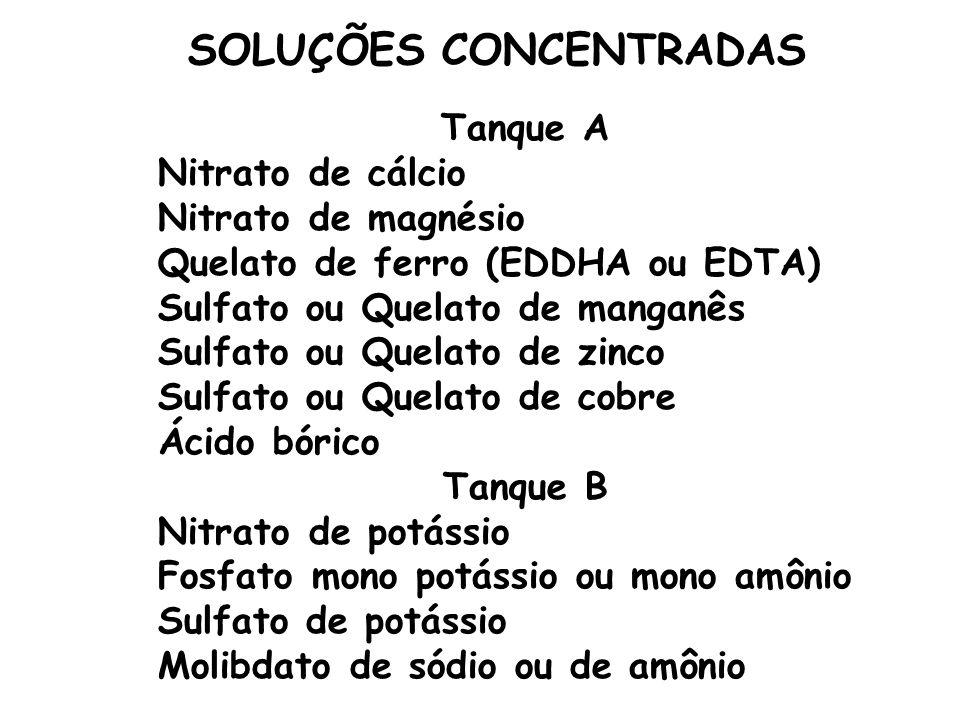 SOLUÇÕES CONCENTRADAS