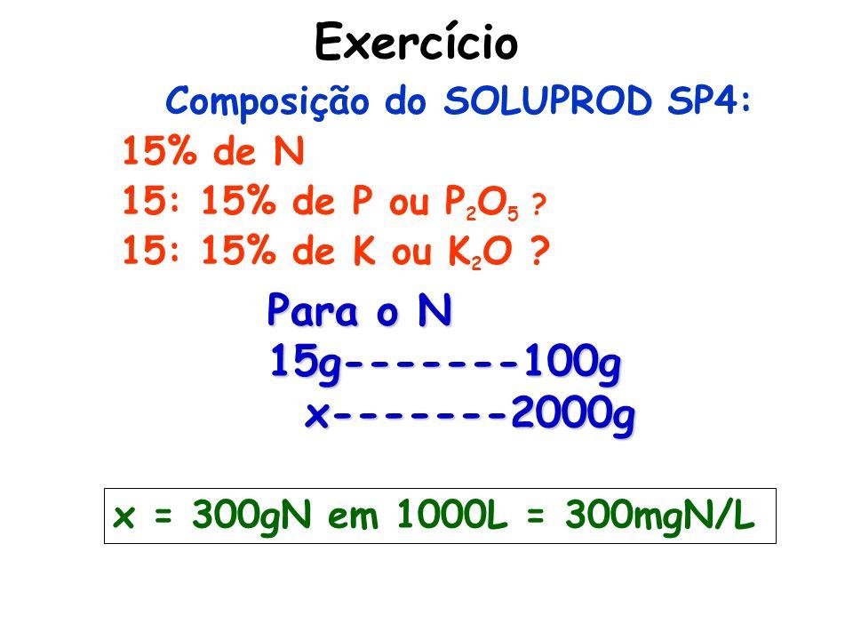 Composição do SOLUPROD SP4: