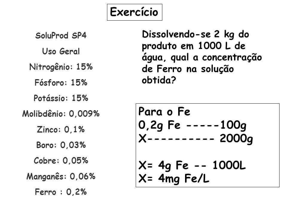 Exercício Para o Fe 0,2g Fe -----100g X---------- 2000g