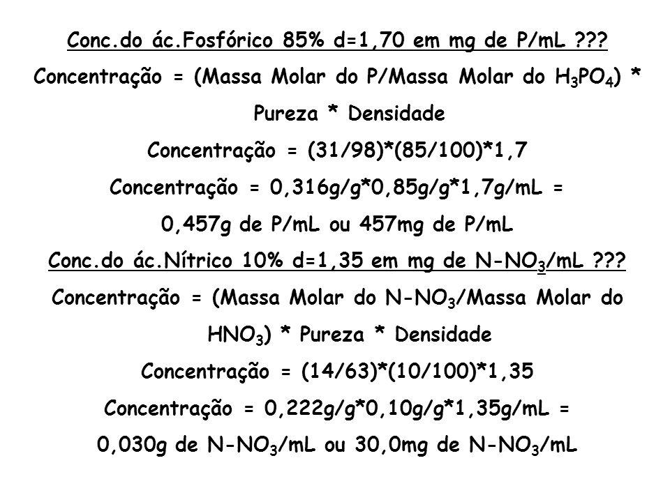 Conc.do ác.Fosfórico 85% d=1,70 em mg de P/mL