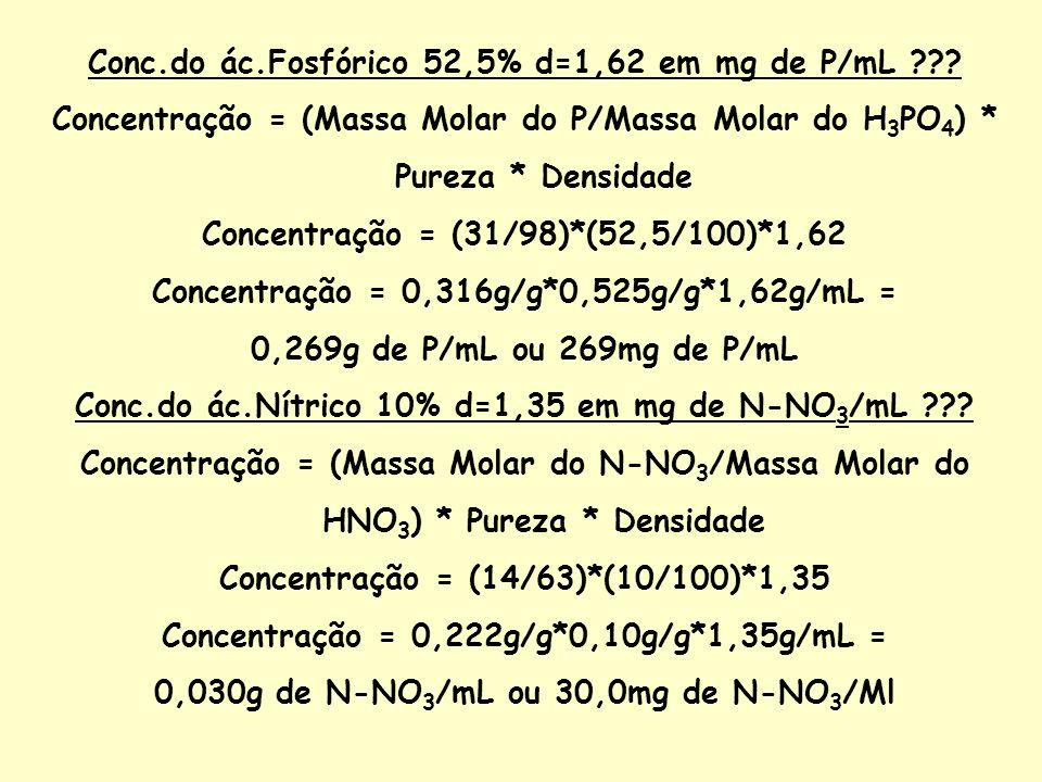 Conc.do ác.Fosfórico 52,5% d=1,62 em mg de P/mL