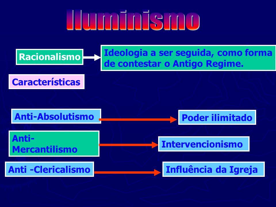 Iluminismo Ideologia a ser seguida, como forma
