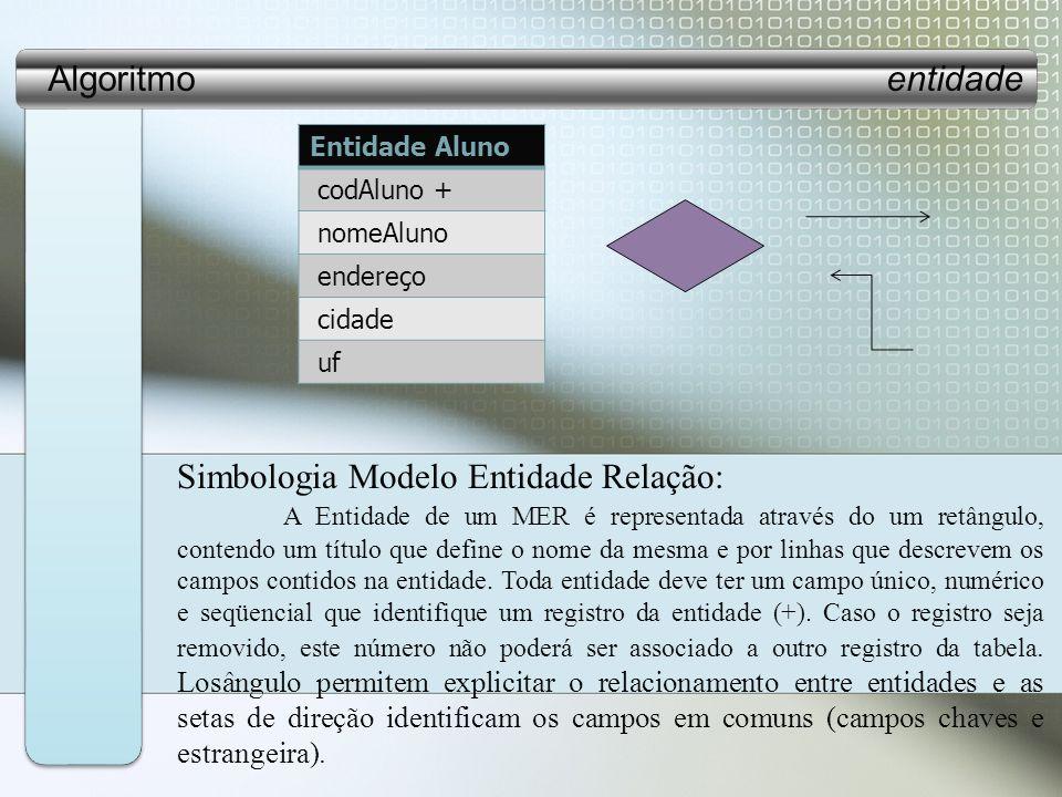 Simbologia Modelo Entidade Relação: