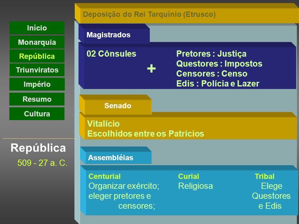 + República 02 Cônsules Pretores : Justiça Questores : Impostos