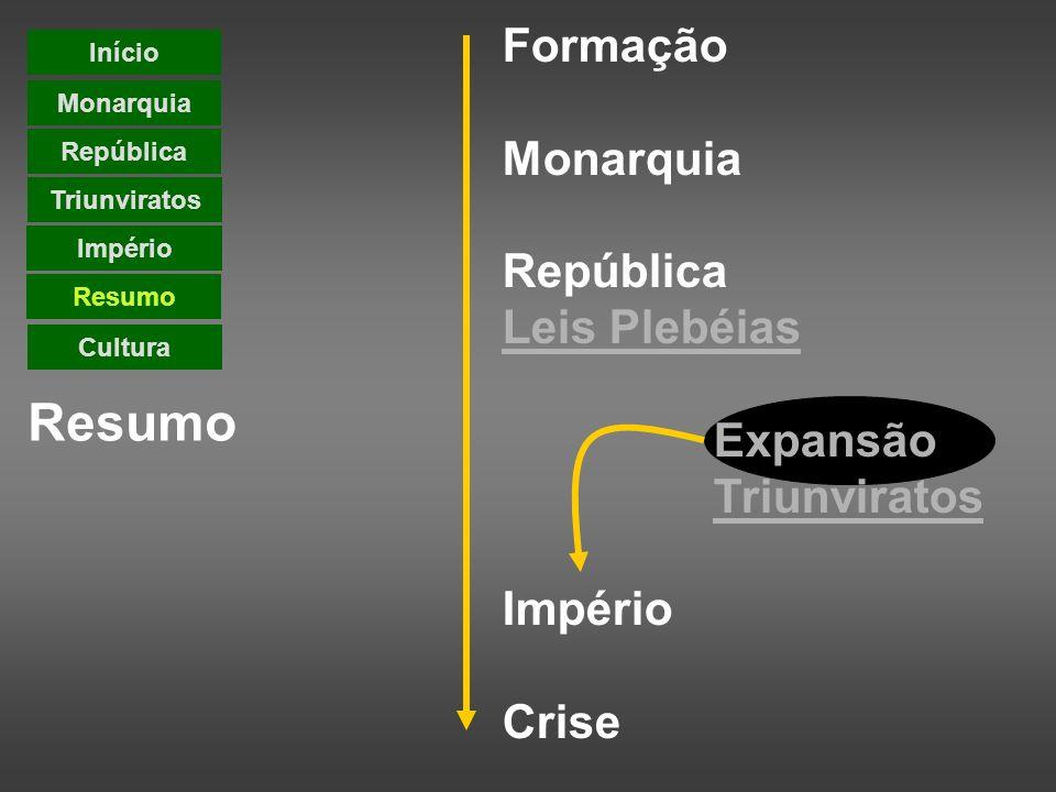 Resumo Formação Monarquia República Leis Plebéias Expansão