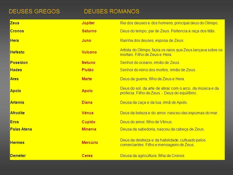 DEUSES GREGOS DEUSES ROMANOS Zeus Júpiter