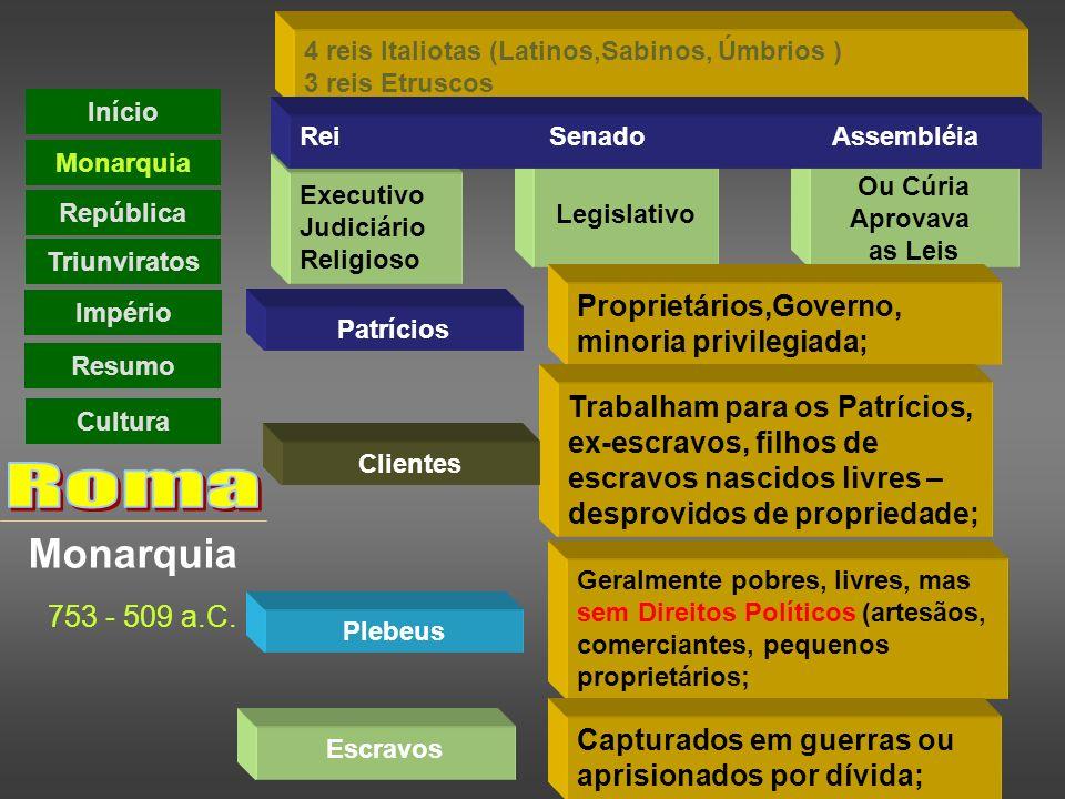 Roma Monarquia Proprietários,Governo, minoria privilegiada;