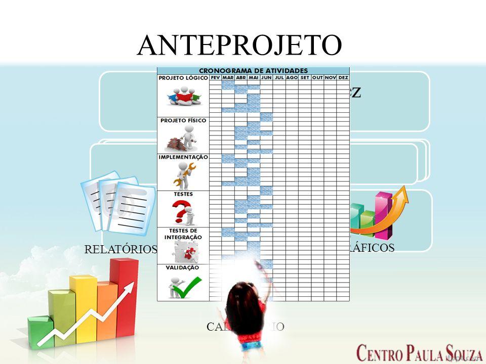 ANTEPROJETO ENTREVISTAS FUNCIONALIDADES CRONOGRAMA
