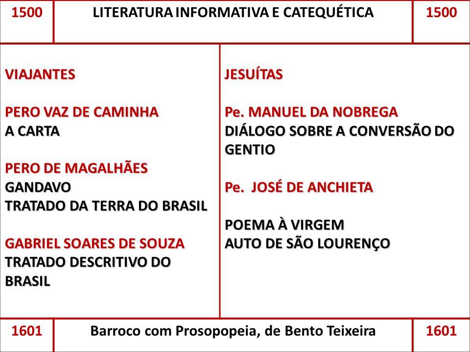 LITERATURA INFORMATIVA E CATEQUÉTICA